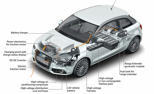 electric cars 4