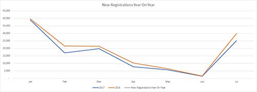 motorcheck 2017 new car sales report 1
